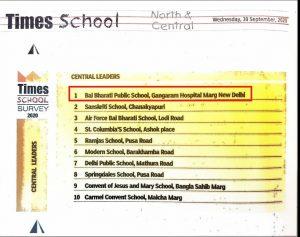 Times School Ranking